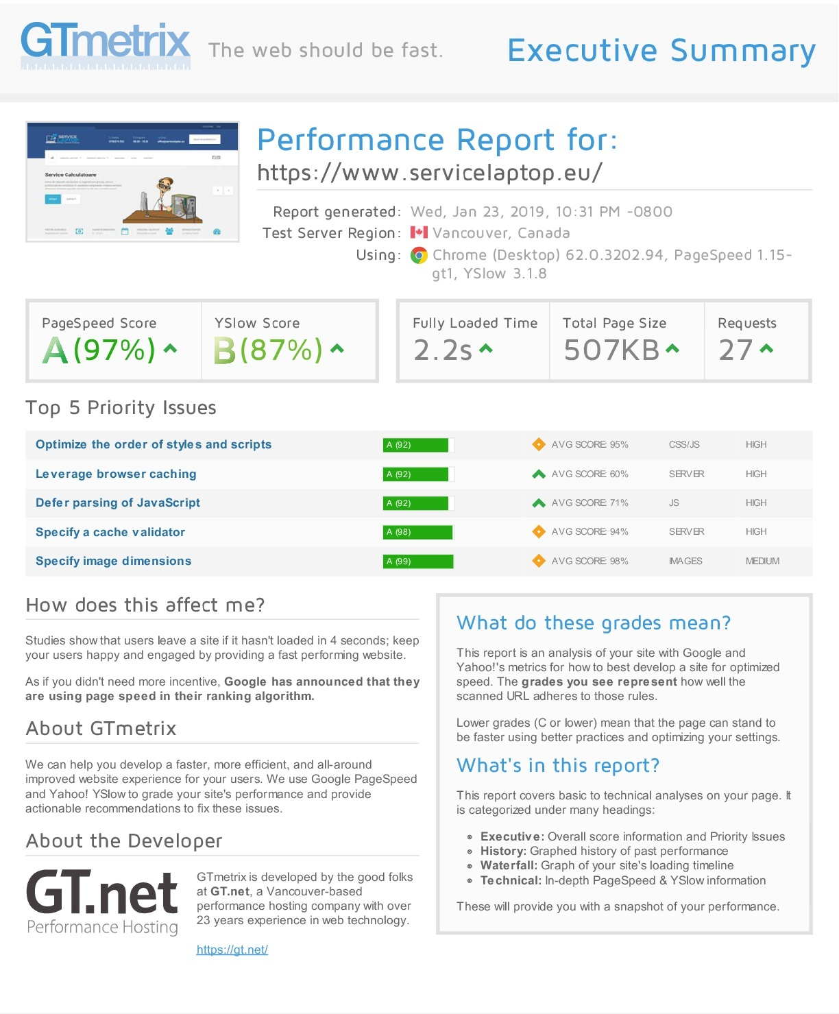 Optimizare-site-Wordpress